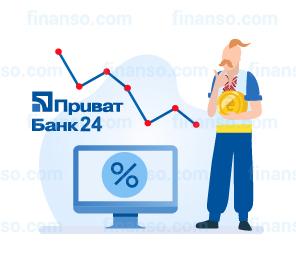 """Як здійснити платіжку за кредитом """"ПриватБанку"""" через """"Приват24""""?"""