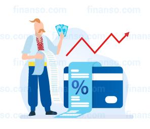 Способи зміни кредитної лінії на картці «ПриватБанку»